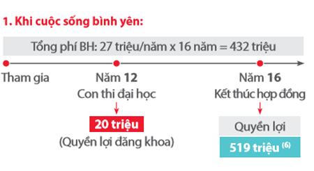 thebank_khicuocsongbinhyen_1487236764