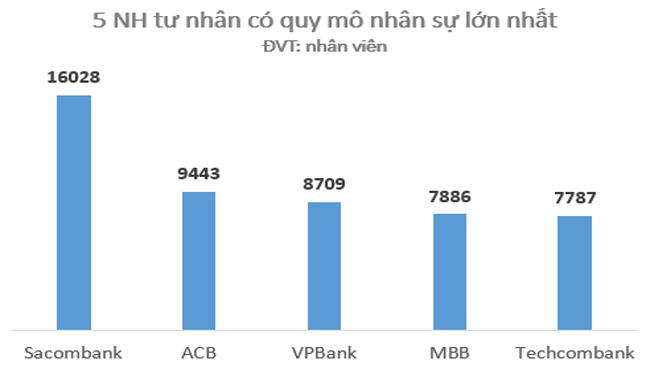 thebank_top5nganhangcophantunhanlonnhattaivietnam3_1489984982
