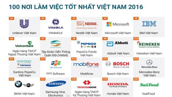 thebank_vietcombanknganhangduynhatlottop10noilamviectotnhatvietnam_1490596936