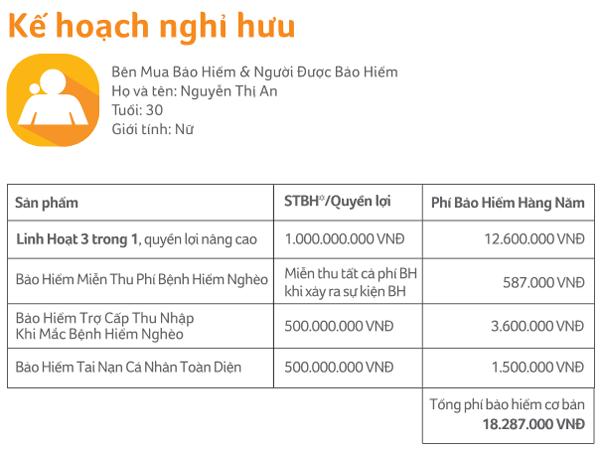 thebank_kehoachnghihuu_1491627039