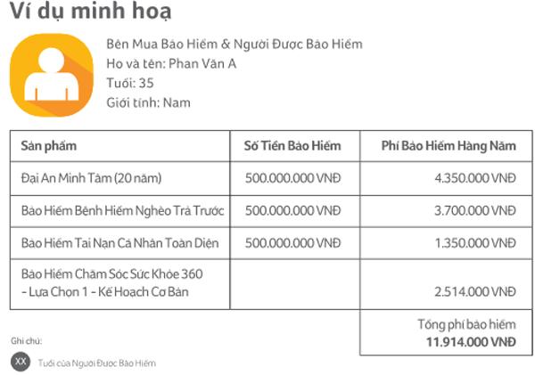 thebank_viduminhhoadaianminhtam_1491628755