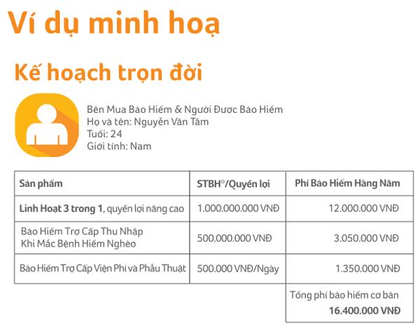 thebank_viduminhhoalinhhoat3trong1_1491626626