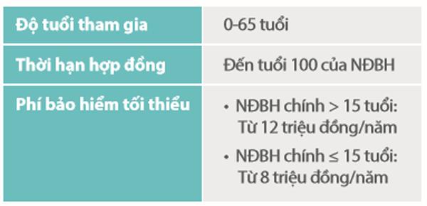 thebank_dieukienthamgia_1493182088