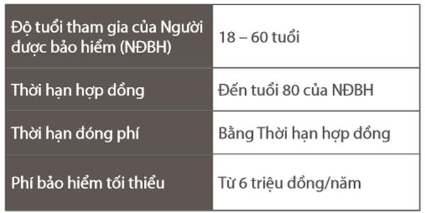 thebank_dieukienthamgiaphubaogiathinhvuong_1494058580