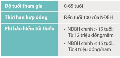 thebank_dieukienthamgiapruantamtrondoikhhuutri_1494062435