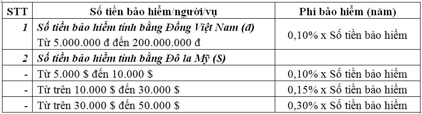 thebank_phibaohiemvatchatotobaoviet1_1514352258