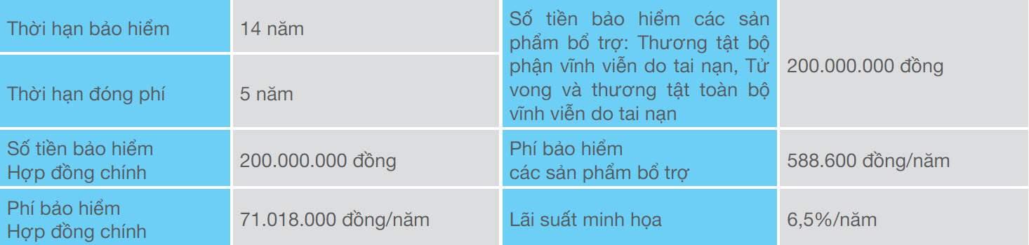 thebank_ankhoatrangnguyenminhhoa2thongtin_1_1581933413