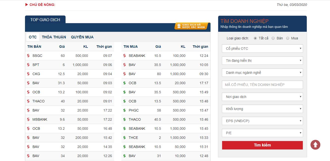 Tìm hiểu về thị trường OTC và cổ phiếu OTC