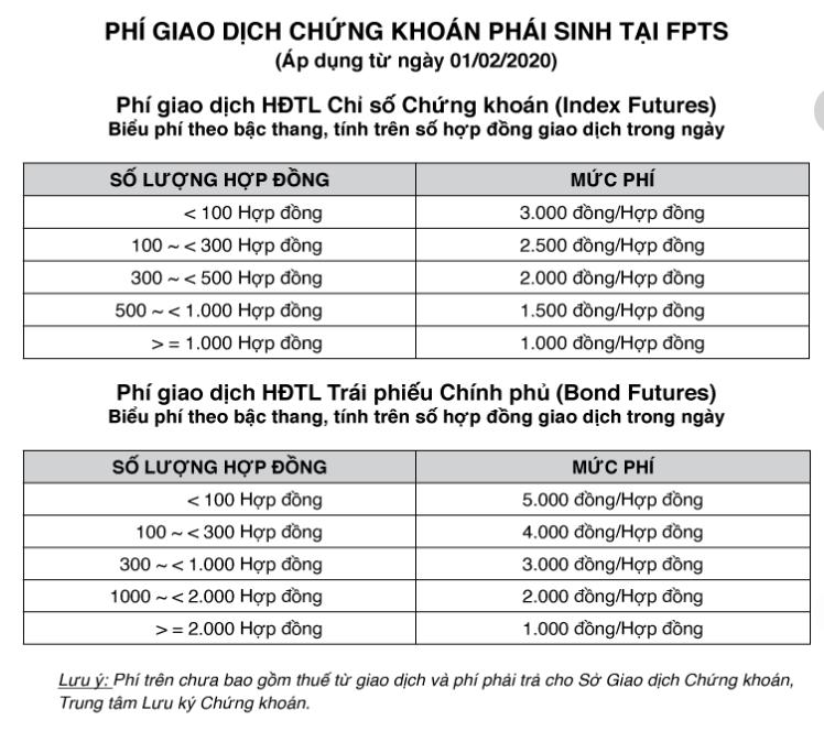 thebank_bieu_phi_phai_sinh_fpts_1585187803