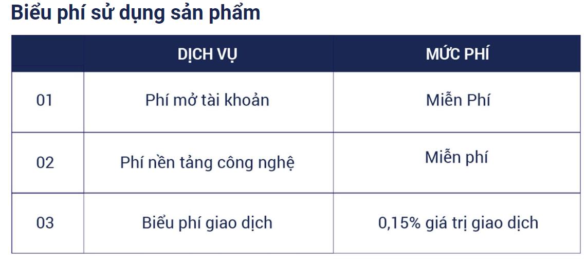 thebank_bieu_bsc_iinvest_1585370023