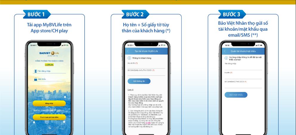 Các bước tra cứu hợp đồng Bảo Việt Nhân thọ qua app