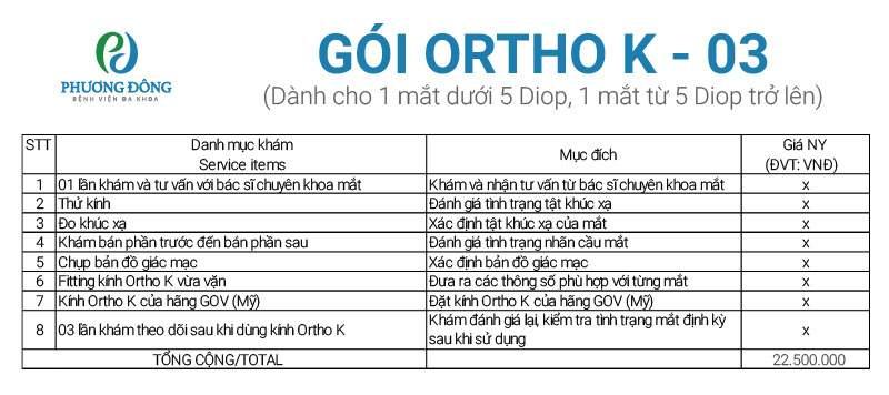 Bảng giá gói 3 dịch vụ ortho-k