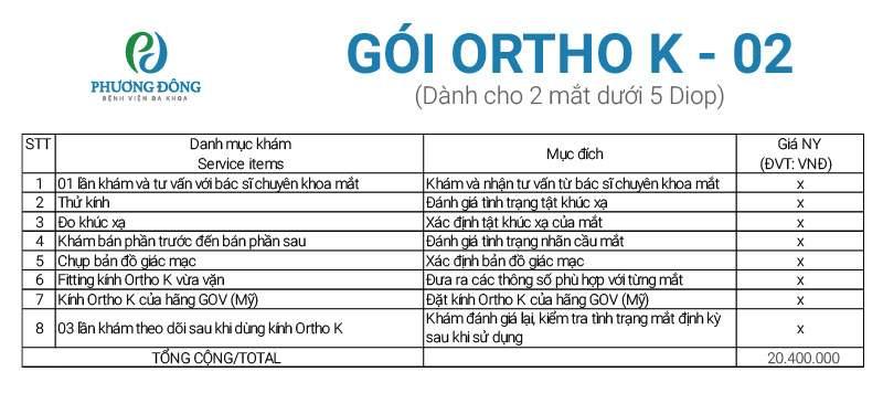 Gói dịch vụ ortho-K 2