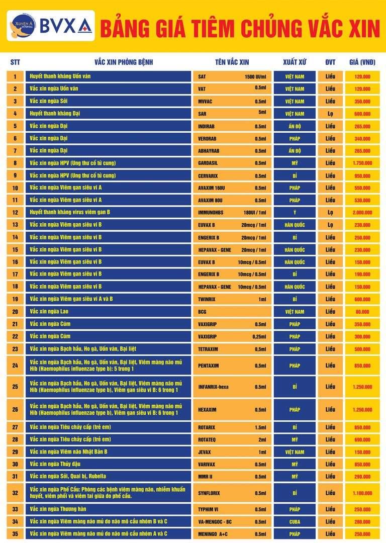 Bảng giá dịch vụ tiêm chủng