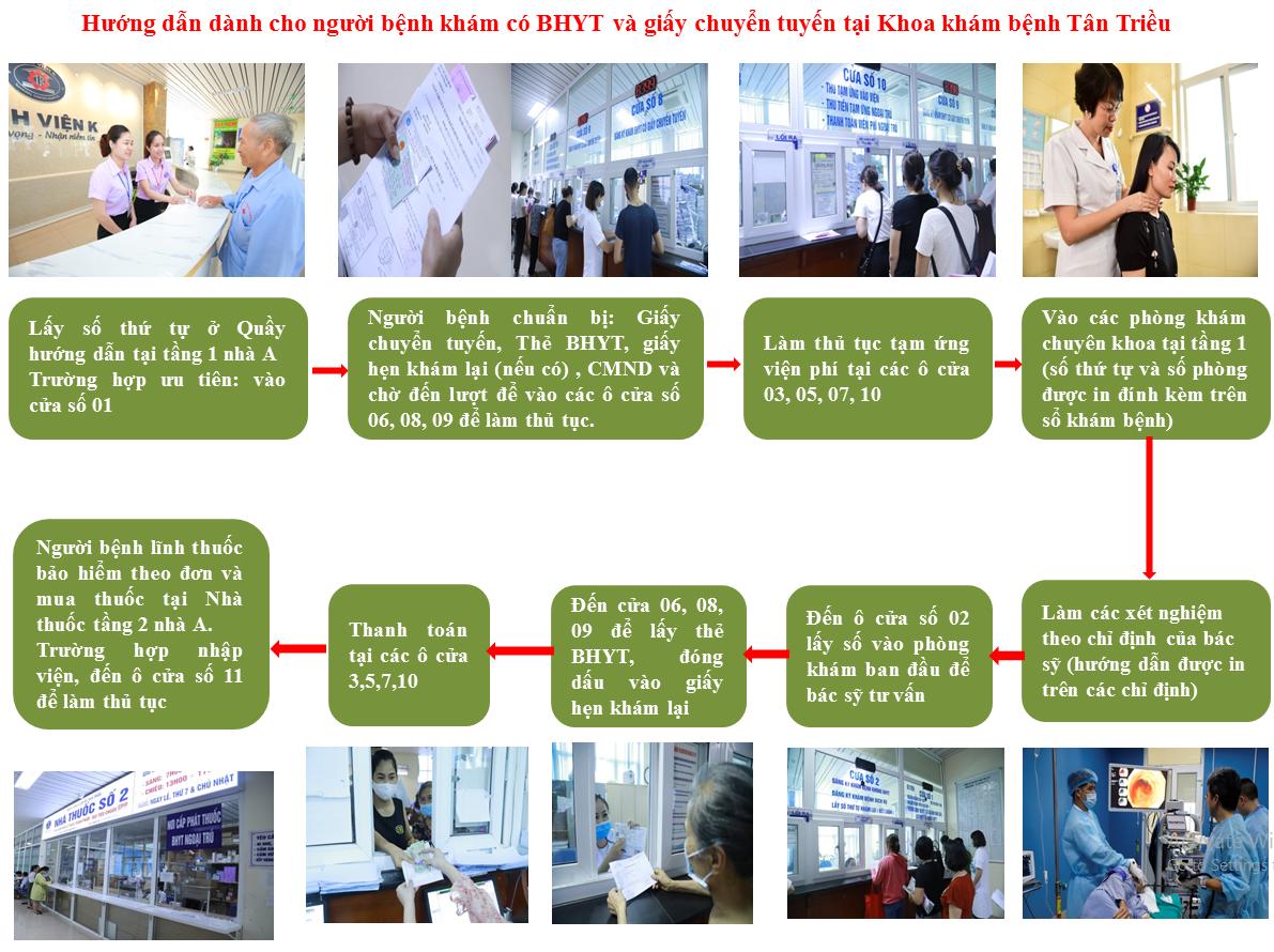Khám bệnh tại khoa Tân Triều