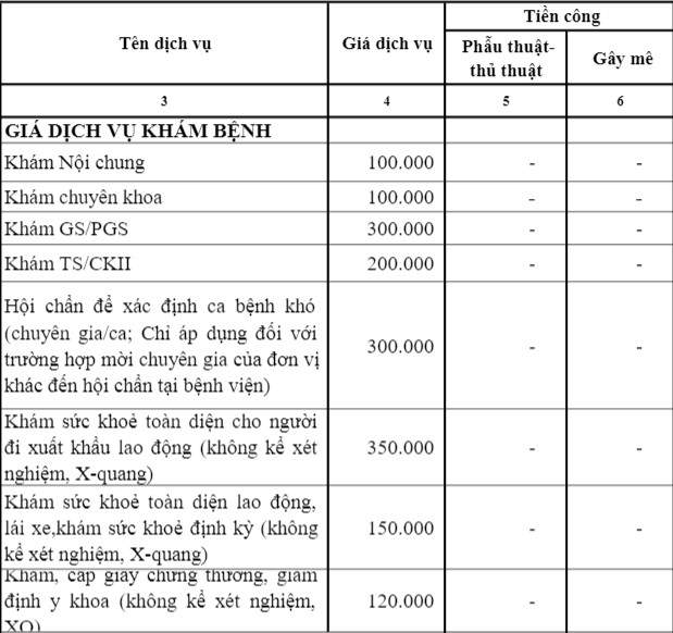 Giá dịch vụ khám bệnh BV Hữu nghị