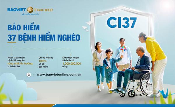 Bảo hiểm Bảo Việt triển khai bảo hiểm 37 bệnh hiểm nghèo chi phí rẻ, quyền lợi đến 1 tỷ đồng